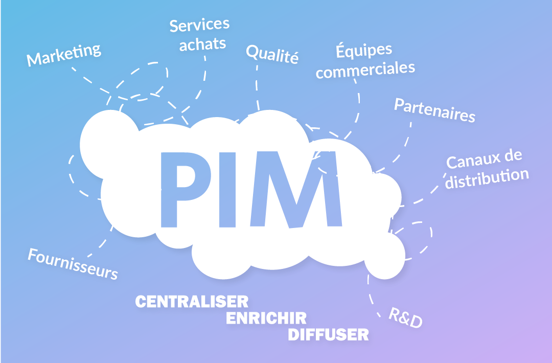 rôle du PIM
